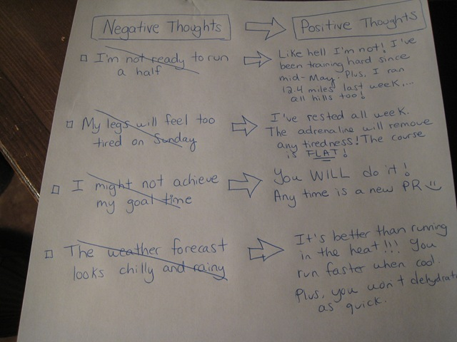 essay on negative thinking While thinking positively has been the subject of numerous books, speeches and reports, thinking negatively has its place in research, too both positive and negative thinking can be combined to give you a healthy opinion of the world around you, and to help you develop healthy self-esteem and.