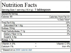 Cookie Dough Nut Butter - Approximate Nutritional Info per 1 tbsp serving