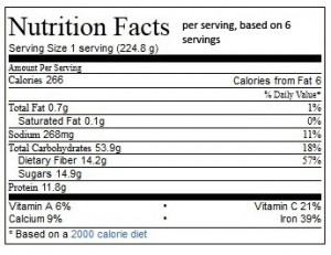 6servings 300x231   Approx. Nutritional Info for Maple Baked Lentils, per serving (based on 6 servings)