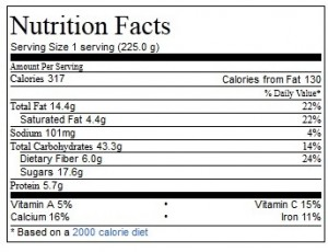 Nutritional info is per serving (based on 4 servings per recipe)