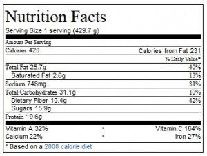 This nutritional info includes half of the almond butter dressing per serving (about 1/3 cup dressing per salad).