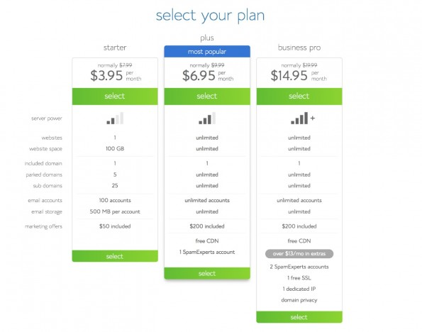 Bluehost Select Plan